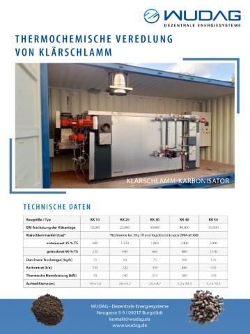 wudag.de – A4-Flyer Technische Angaben